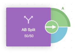Action - AB Split – Home